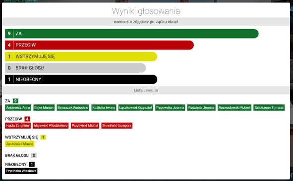 2020_row_polnocny